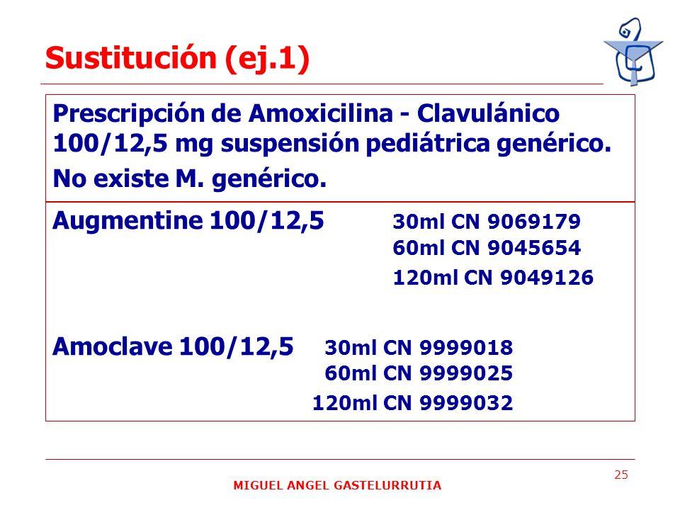MIGUEL ANGEL GASTELURRUTIA 25 Prescripción de Amoxicilina - Clavulánico 100/12,5 mg suspensión pediátrica genérico. No existe M. genérico. Augmentine