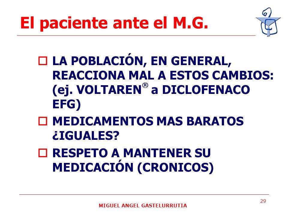 MIGUEL ANGEL GASTELURRUTIA 29 LA POBLACIÓN, EN GENERAL, REACCIONA MAL A ESTOS CAMBIOS: (ej. VOLTAREN a DICLOFENACO EFG) MEDICAMENTOS MAS BARATOS ¿IGUA