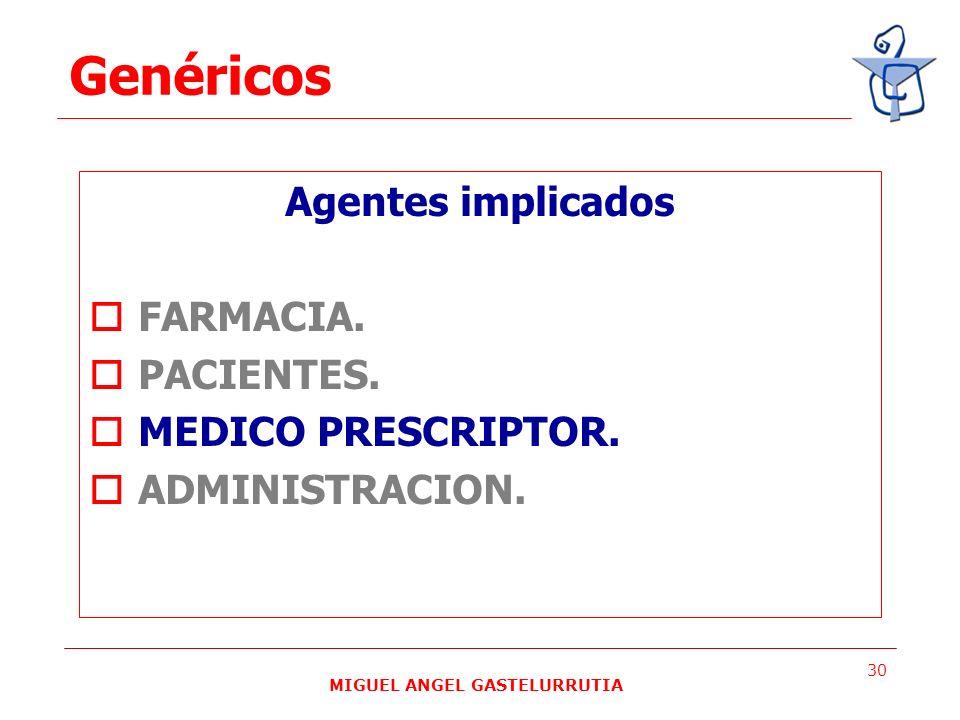 MIGUEL ANGEL GASTELURRUTIA 30 Agentes implicados FARMACIA. PACIENTES. MEDICO PRESCRIPTOR. ADMINISTRACION. Genéricos