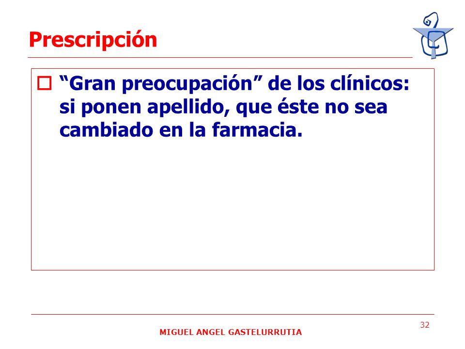 MIGUEL ANGEL GASTELURRUTIA 32 Gran preocupación de los clínicos: si ponen apellido, que éste no sea cambiado en la farmacia. Prescripción