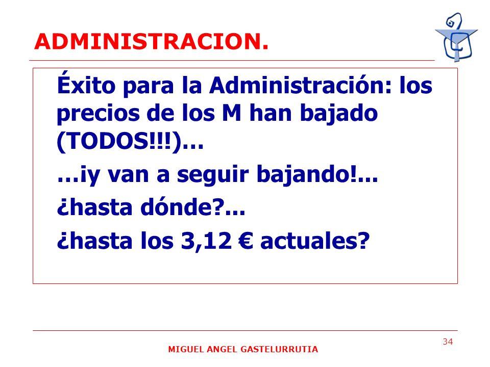 MIGUEL ANGEL GASTELURRUTIA 34 Éxito para la Administración: los precios de los M han bajado (TODOS!!!)… …¡y van a seguir bajando!... ¿hasta dónde?...