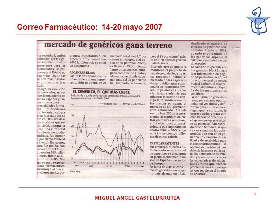 MIGUEL ANGEL GASTELURRUTIA 26 El farmacéutico no tiene obligación de dispensar el fármaco más barato del mercado sino uno de los que figuran en el Anexo 5 como de menor precio y, en caso de igual precio, el genérico.