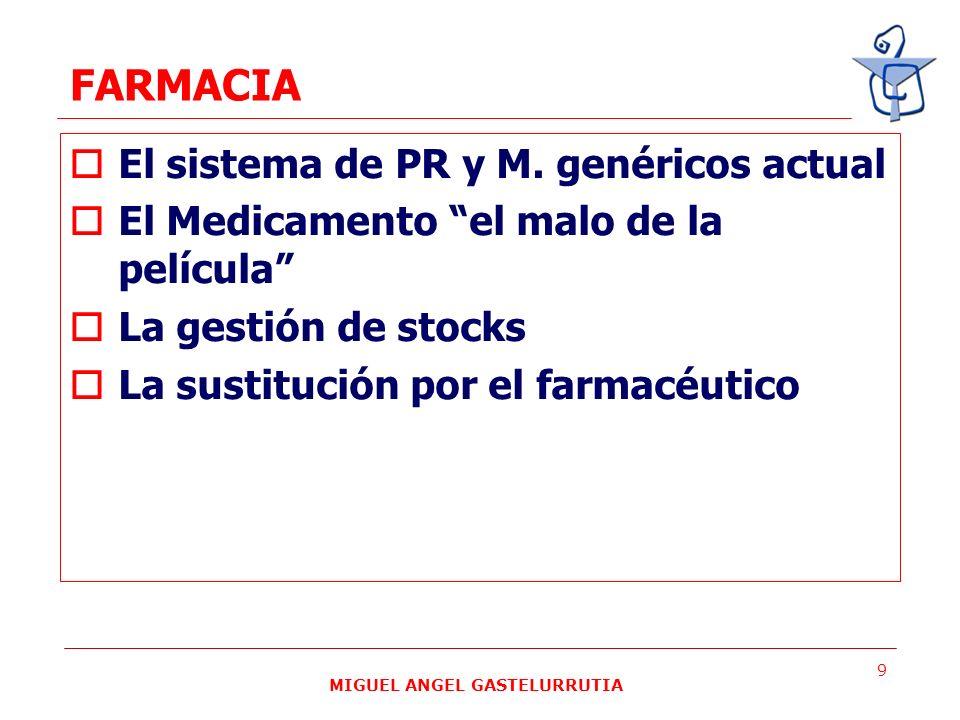 MIGUEL ANGEL GASTELURRUTIA 9 FARMACIA El sistema de PR y M. genéricos actual El Medicamento el malo de la película La gestión de stocks La sustitución