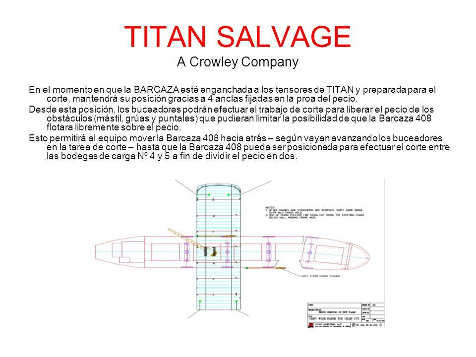 TITAN SALVAGE A Crowley Company En el momento en que la BARCAZA esté enganchada a los tensores de TITAN y preparada para el corte, mantendrá su posición gracias a 4 anclas fijadas en la proa del pecio.