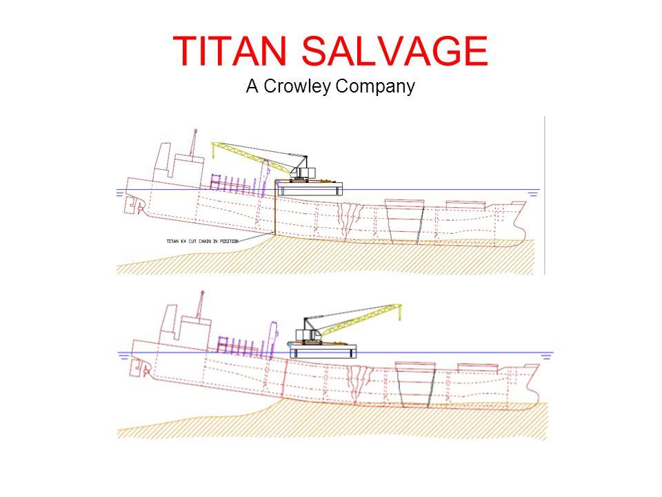 Una vez que la popa de la sección trasera sea liberada por el corte y se haya puesto a flote, será remolcada al fondeadero de Gibraltar para dejarla atracada allí.