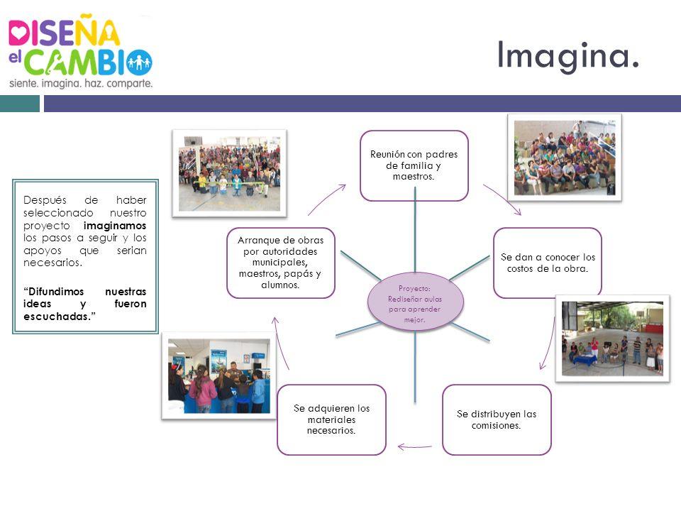 Imagina. Después de haber seleccionado nuestro proyecto imaginamos los pasos a seguir y los apoyos que serian necesarios. Difundimos nuestras ideas y