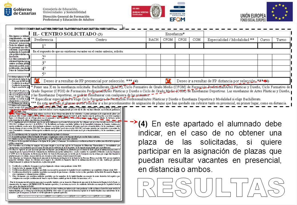 (4) En este apartado el alumnado debe indicar, en el caso de no obtener una plaza de las solicitadas, si quiere participar en la asignación de plazas