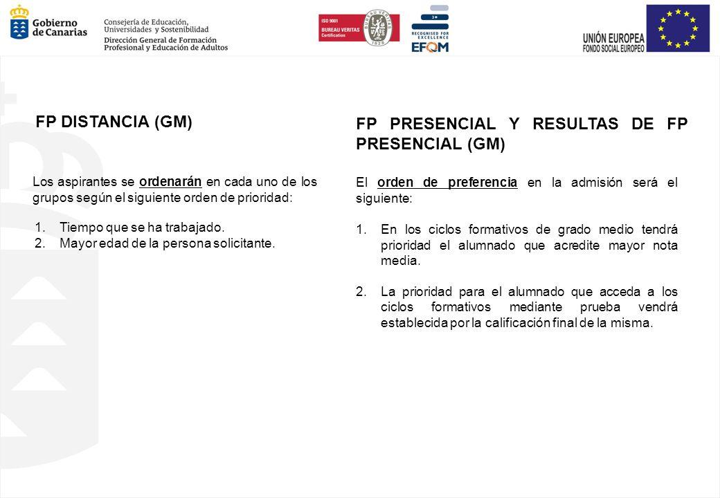 El orden de preferencia en la admisión será el siguiente: FP PRESENCIAL Y RESULTAS DE FP PRESENCIAL (GM) Los aspirantes se ordenarán en cada uno de lo