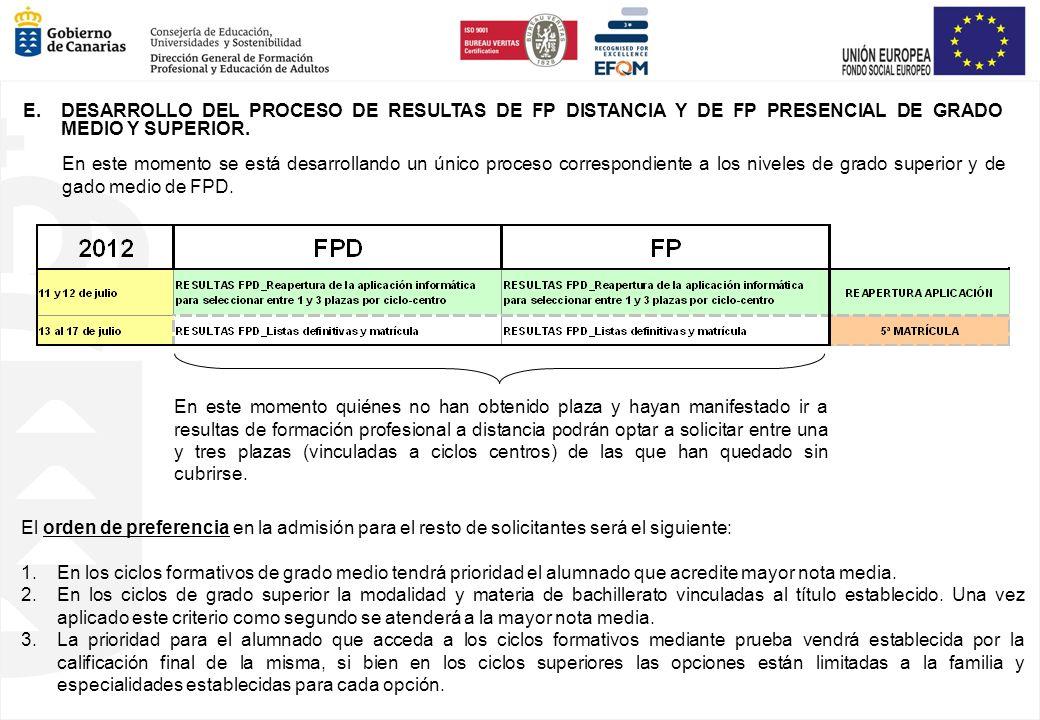 E. DESARROLLO DEL PROCESO DE RESULTAS DE FP DISTANCIA Y DE FP PRESENCIAL DE GRADO MEDIO Y SUPERIOR. En este momento se está desarrollando un único pro