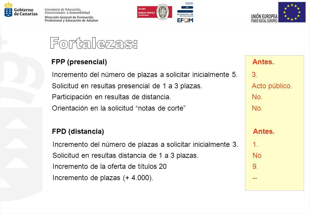 FPP (presencial) Incremento del número de plazas a solicitar inicialmente 5.3. Solicitud en resultas presencial de 1 a 3 plazas.Acto público. Particip