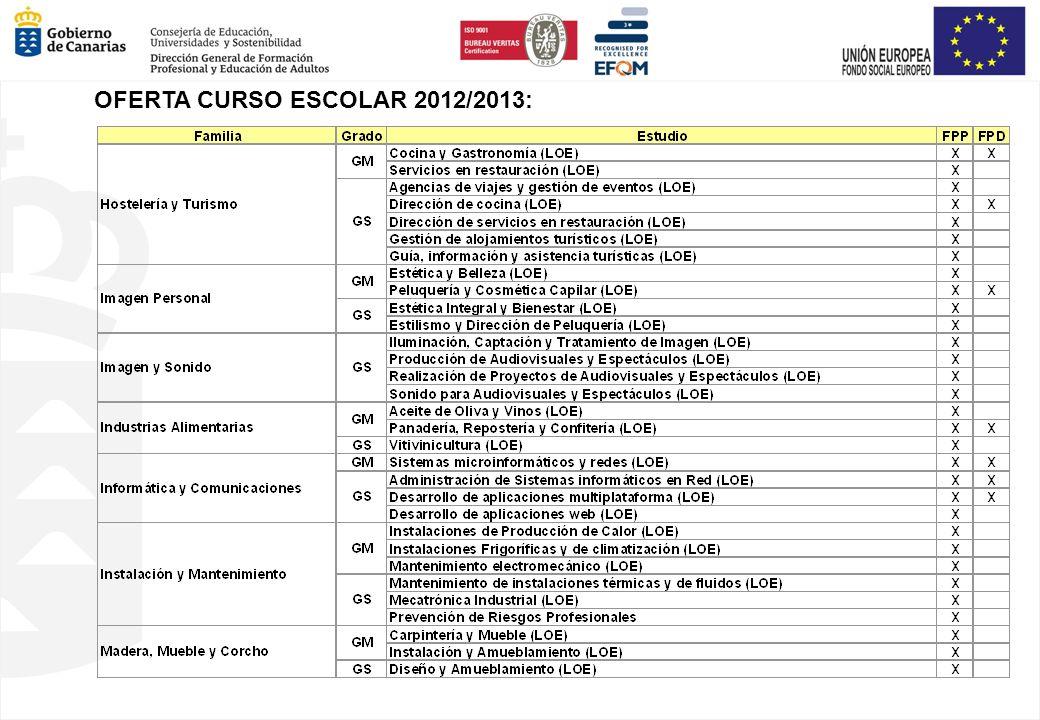 OFERTA CURSO ESCOLAR 2012/2013: