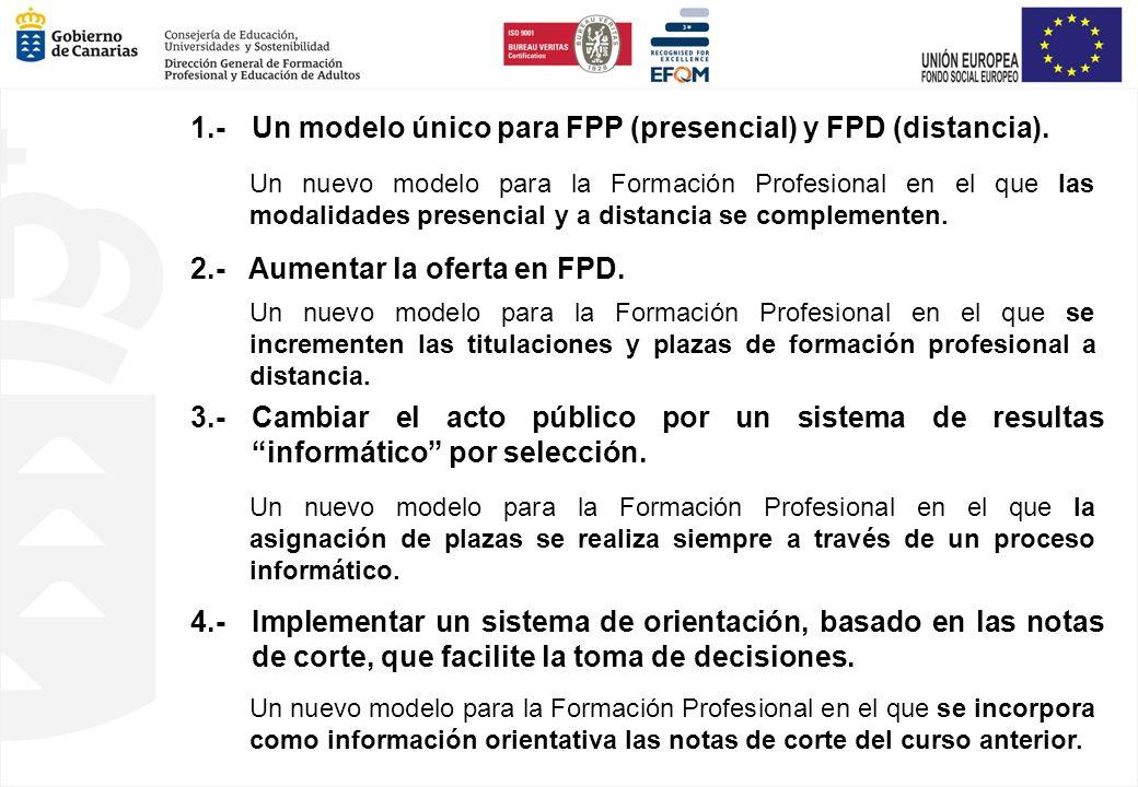 1.-Un modelo único para FPP (presencial) y FPD (distancia). 2.- Aumentar la oferta en FPD. 3.-Cambiar el acto público por un sistema de resultas infor