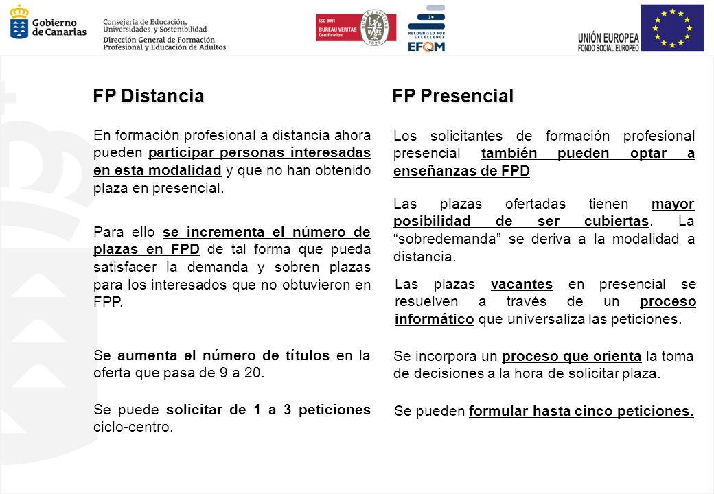 Los solicitantes de formación profesional presencial también pueden optar a enseñanzas de FPD Las plazas ofertadas tienen mayor posibilidad de ser cub