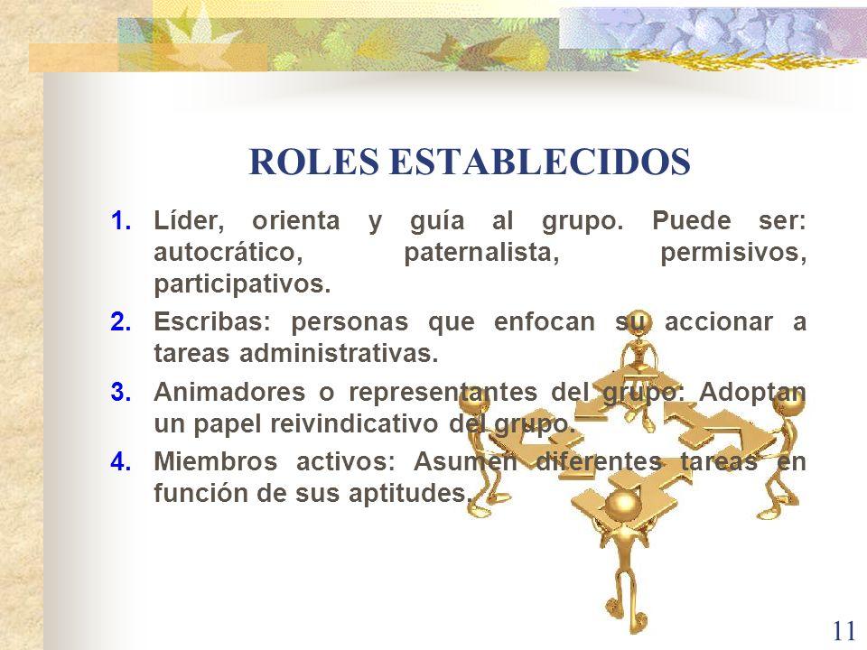 ROLES ESTABLECIDOS 1.Líder, orienta y guía al grupo. Puede ser: autocrático, paternalista, permisivos, participativos. 2.Escribas: personas que enfoca
