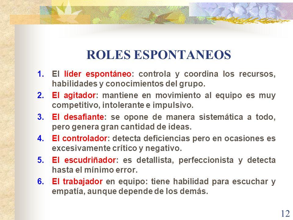 ROLES ESPONTANEOS 1.El líder espontáneo: controla y coordina los recursos, habilidades y conocimientos del grupo. 2.El agitador: mantiene en movimient