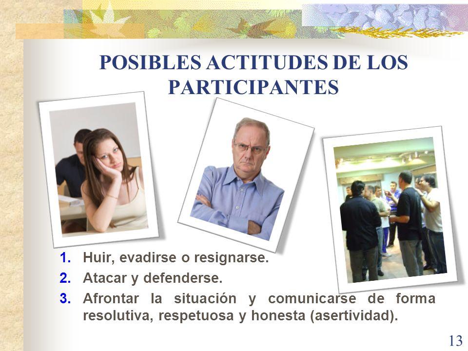 POSIBLES ACTITUDES DE LOS PARTICIPANTES 1.Huir, evadirse o resignarse. 2.Atacar y defenderse. 3.Afrontar la situación y comunicarse de forma resolutiv