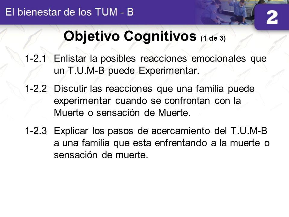 1-2.1Enlistar la posibles reacciones emocionales que un T.U.M-B puede Experimentar. 1-2.2Discutir las reacciones que una familia puede experimentar cu