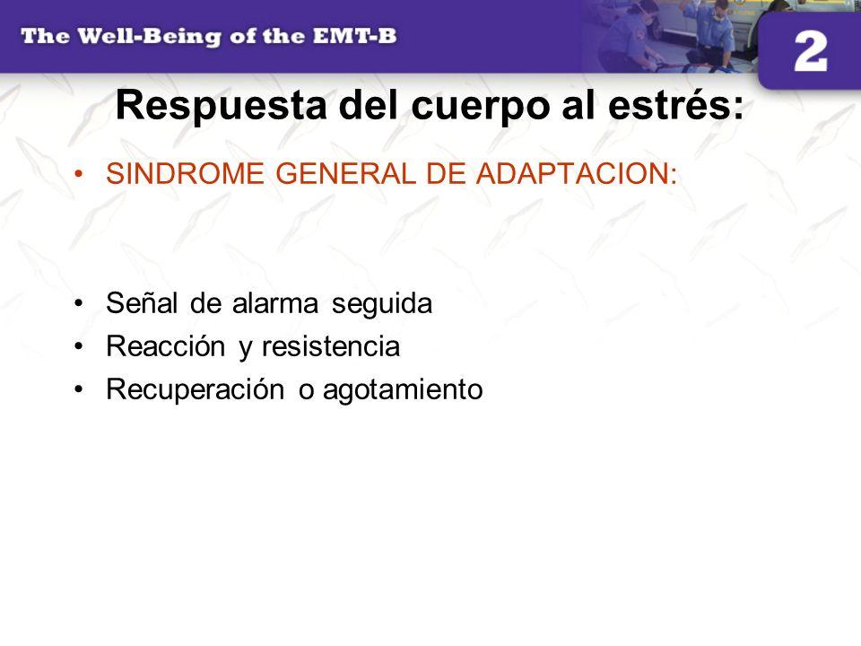 Respuesta del cuerpo al estrés: SINDROME GENERAL DE ADAPTACION: Señal de alarma seguida Reacción y resistencia Recuperación o agotamiento