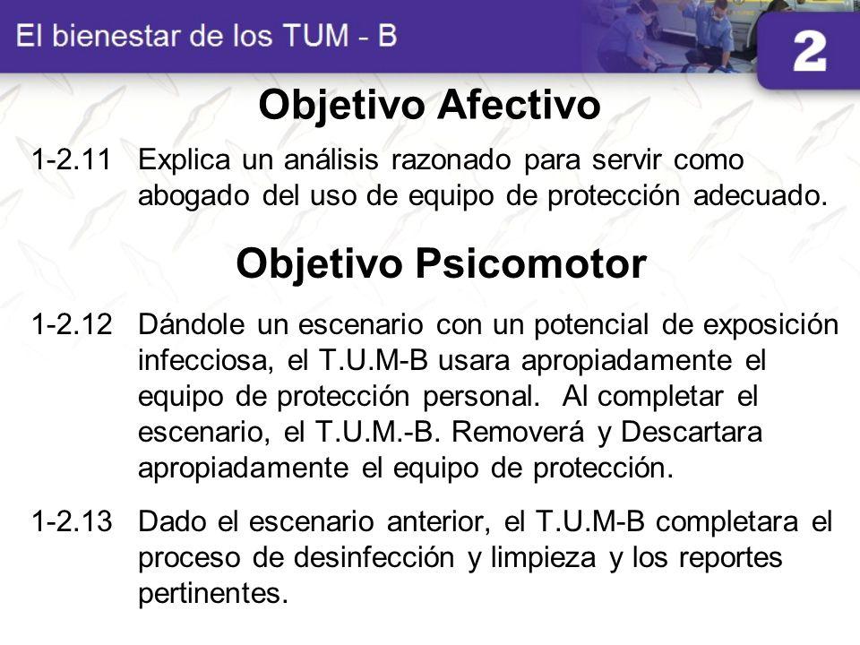 1-2.11Explica un análisis razonado para servir como abogado del uso de equipo de protección adecuado. Objetivo Psicomotor 1-2.12Dándole un escenario c