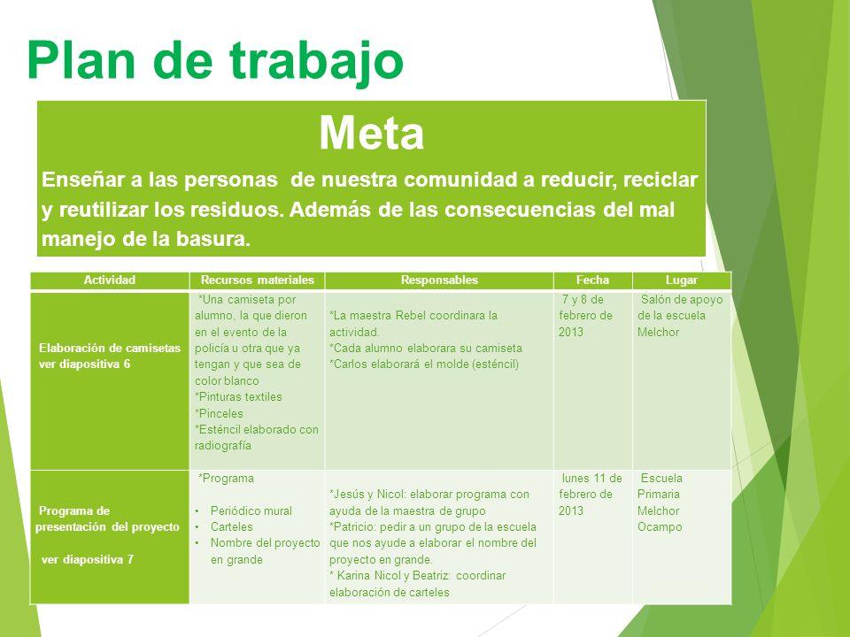 Plan de trabajo Meta Enseñar a las personas de nuestra comunidad a reducir, reciclar y reutilizar los residuos. Además de las consecuencias del mal ma