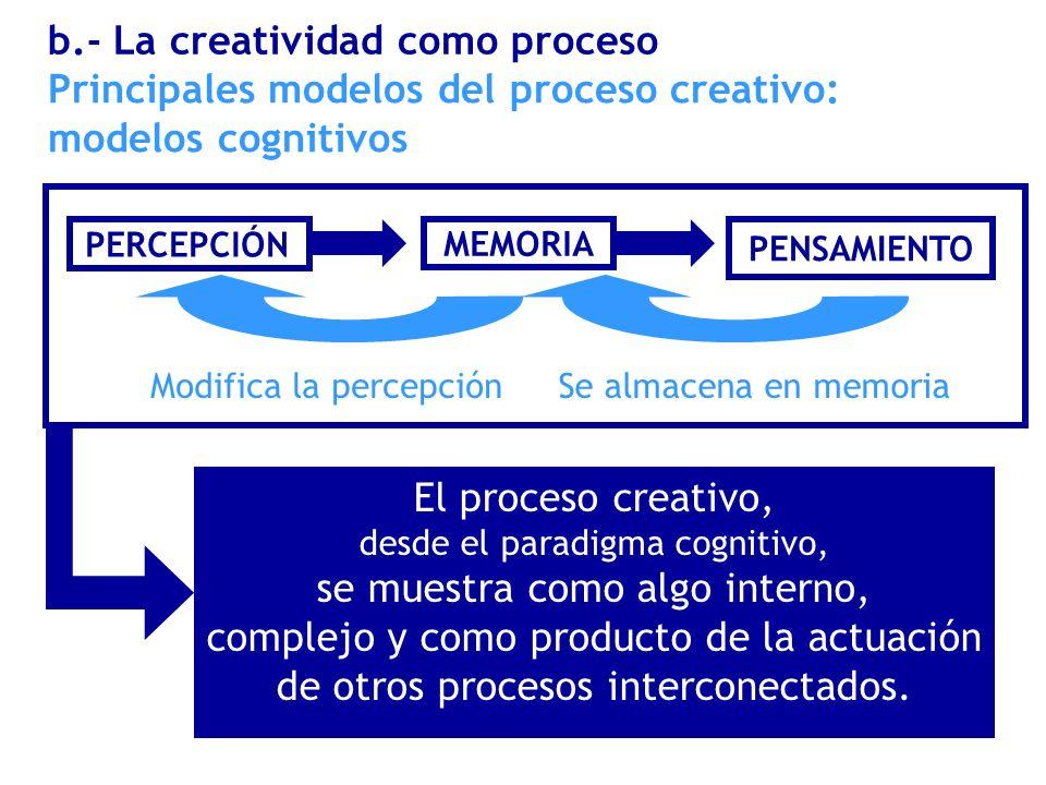 PERCEPCIÓN Principales modelos del proceso creativo: modelos cognitivos b.- La creatividad como proceso Modifica la percepciónSe almacena en memoria M