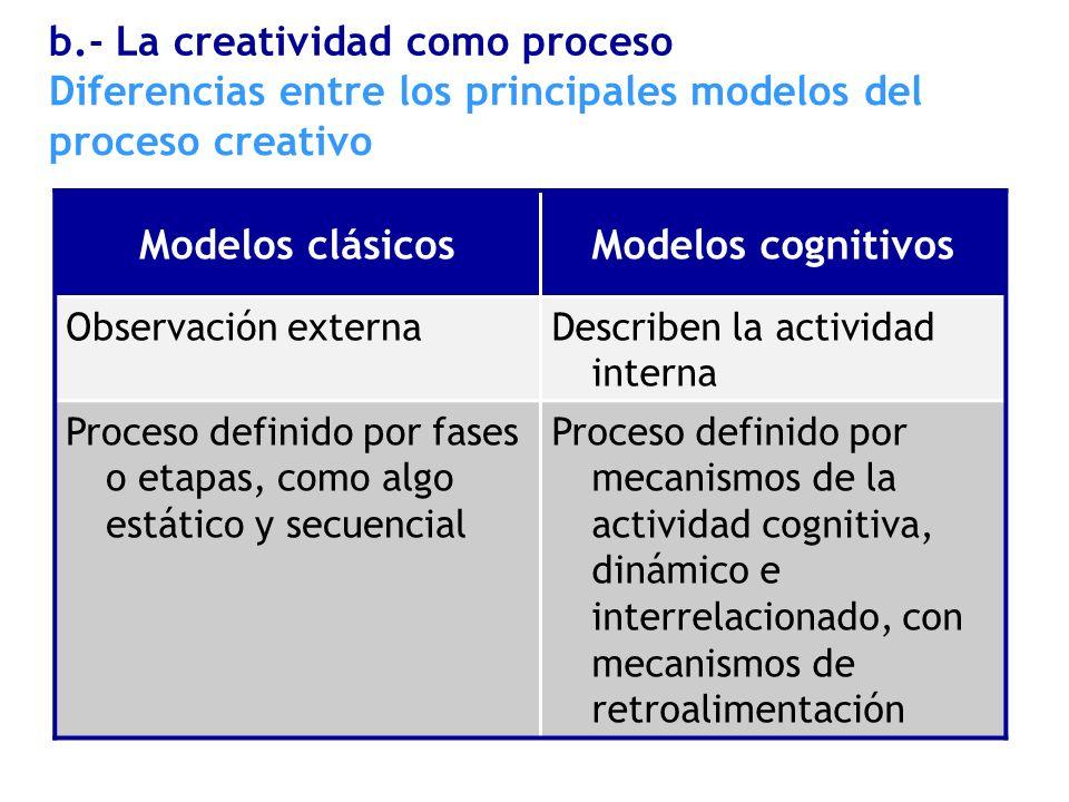 Diferencias entre los principales modelos del proceso creativo b.- La creatividad como proceso Modelos clásicosModelos cognitivos Observación externaD