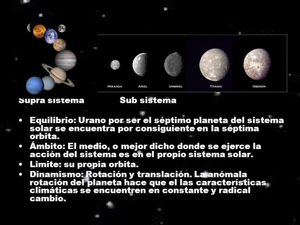 Supra sistema Sub sistema Equilibrio: Urano por ser el séptimo planeta del sistema solar se encuentra por consiguiente en la séptima orbita. Ámbito: E