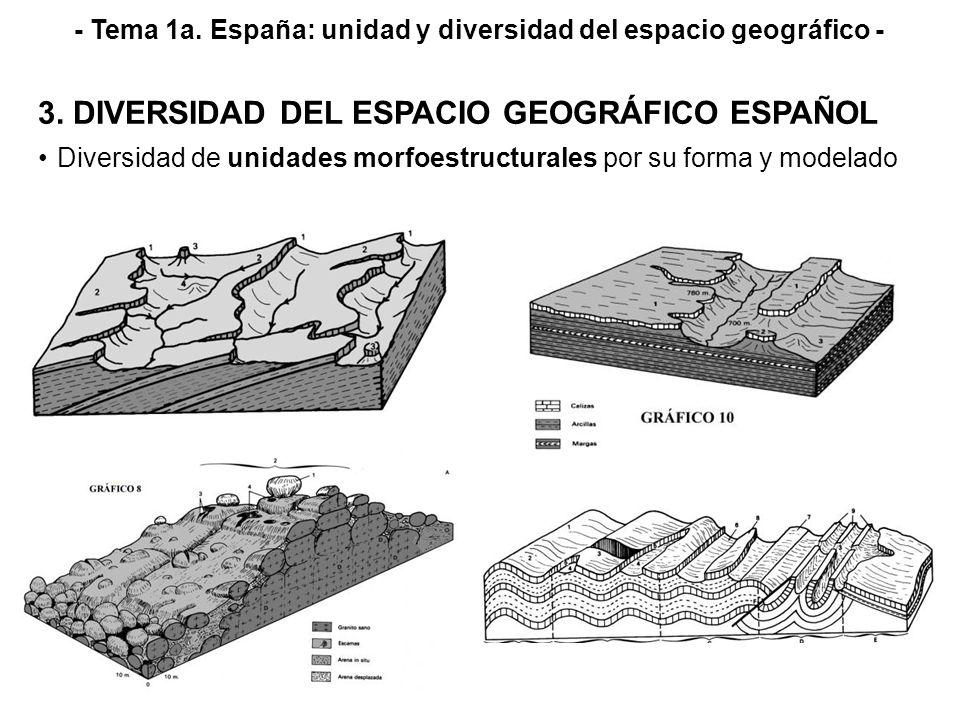 - Tema 1a. España: unidad y diversidad del espacio geográfico - 3. DIVERSIDAD DEL ESPACIO GEOGRÁFICO ESPAÑOL Diversidad de unidades morfoestructurales