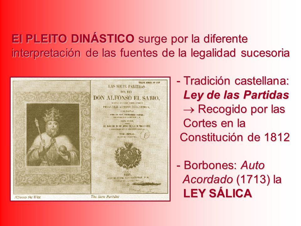 El PLEITO DINÁSTICO surge por la diferente interpretación de las fuentes de la legalidad sucesoria - Tradición castellana: - Tradición castellana: Ley