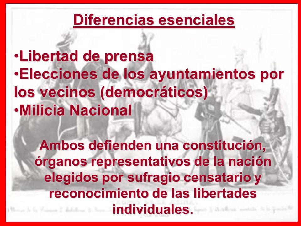 Diferencias esenciales Diferencias esenciales Libertad de prensaLibertad de prensa Elecciones de los ayuntamientos por los vecinos (democráticos)Elecc