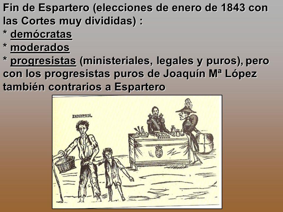 Fin de Espartero (elecciones de enero de 1843 con las Cortes muy divididas) : * demócratas * moderados * progresistas (ministeriales, legales y puros)