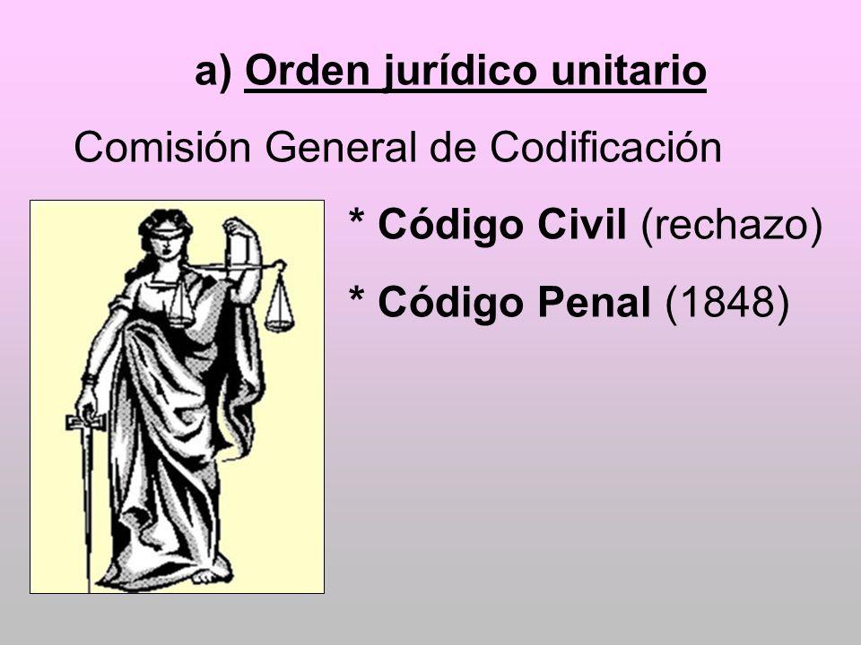 a) Orden jurídico unitario Comisión General de Codificación * Código Civil (rechazo) * Código Penal (1848)