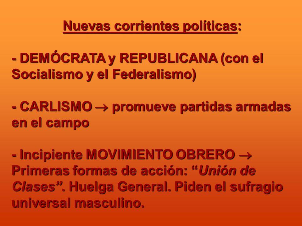 Nuevas corrientes políticas: - DEMÓCRATA y REPUBLICANA (con el Socialismo y el Federalismo) - CARLISMO promueve partidas armadas en el campo - Incipie