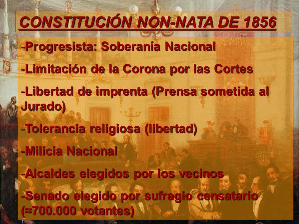 CONSTITUCIÓN NON-NATA DE 1856 -Progresista: Soberanía Nacional -Limitación de la Corona por las Cortes -Libertad de imprenta (Prensa sometida al Jurad
