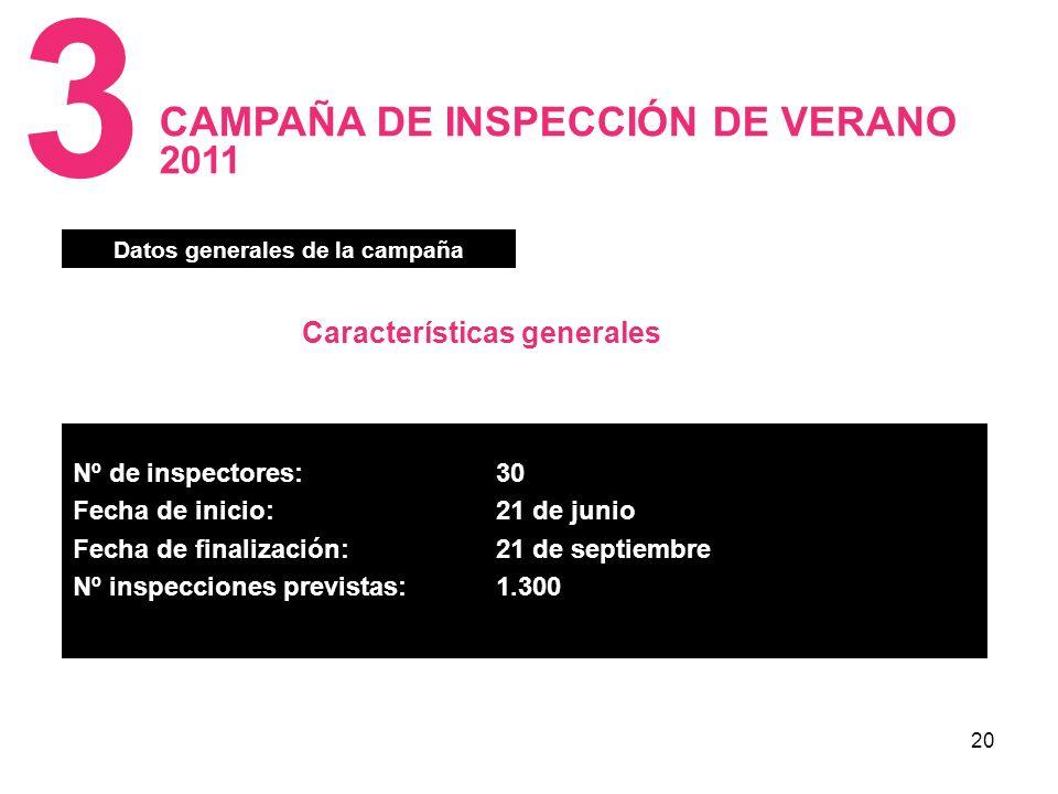 20 CAMPAÑA DE INSPECCIÓN DE VERANO 2011 3 Características generales Datos generales de la campaña Nº de inspectores:30 Fecha de inicio:21 de junio Fecha de finalización:21 de septiembre Nº inspecciones previstas:1.300