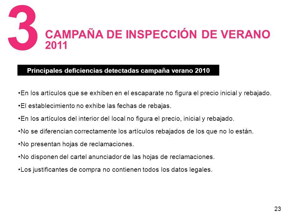 23 CAMPAÑA DE INSPECCIÓN DE VERANO 2011 3 En los artículos que se exhiben en el escaparate no figura el precio inicial y rebajado.
