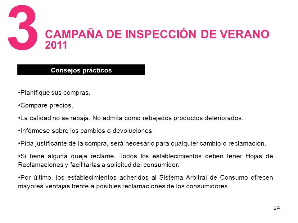 24 CAMPAÑA DE INSPECCIÓN DE VERANO 2011 3 Planifique sus compras.