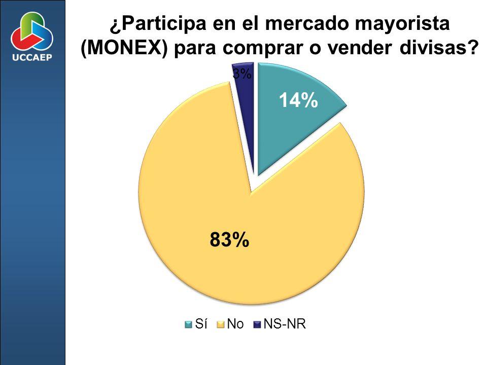 ¿Participa en el mercado mayorista (MONEX) para comprar o vender divisas?
