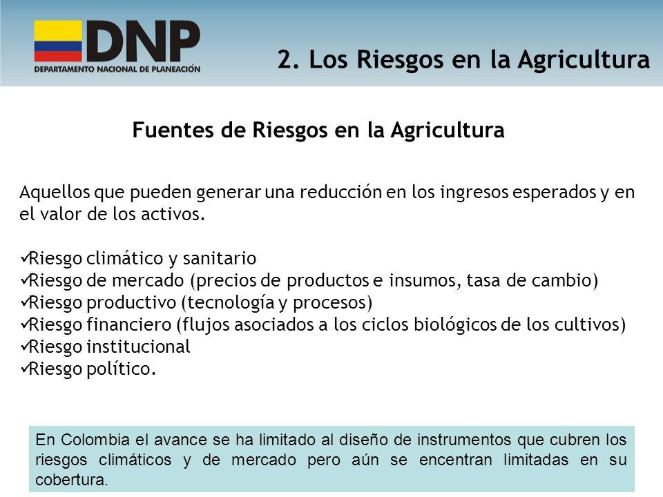 2. Los Riesgos en la Agricultura Aquellos que pueden generar una reducción en los ingresos esperados y en el valor de los activos. Riesgo climático y