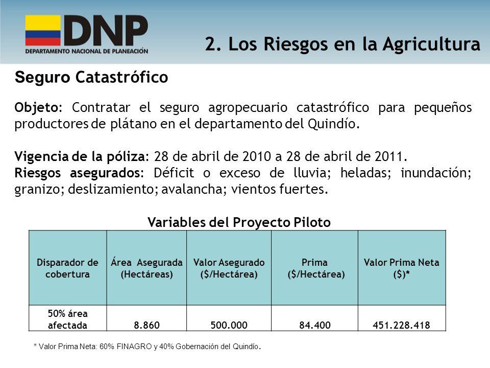 Objeto: Contratar el seguro agropecuario catastrófico para pequeños productores de plátano en el departamento del Quindío. Vigencia de la póliza: 28 d