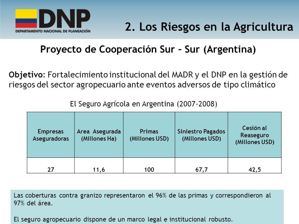 Proyecto de Cooperación Sur – Sur (Argentina) Objetivo: Fortalecimiento institucional del MADR y el DNP en la gestión de riesgos del sector agropecuar