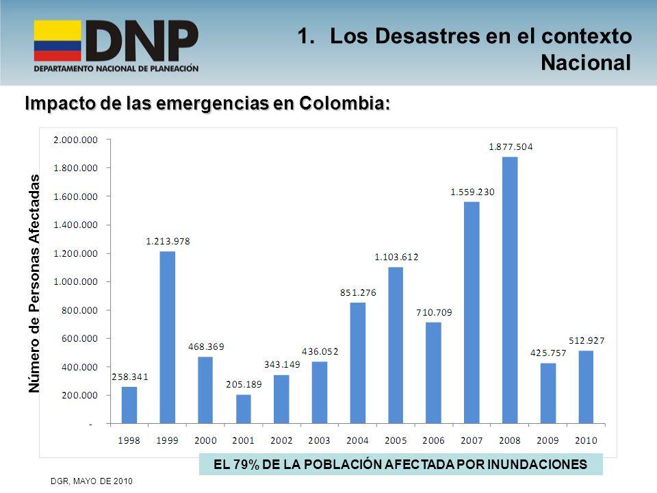 DGR, MAYO DE 2010 EL 79% DE LA POBLACIÓN AFECTADA POR INUNDACIONES Impacto de las emergencias en Colombia: 1.Los Desastres en el contexto Nacional Núm