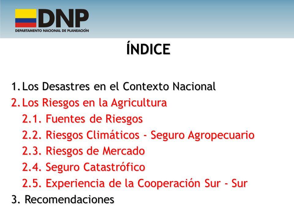 1.Los Desastres en el Contexto Nacional 2.Los Riesgos en la Agricultura 2.1. Fuentes de Riesgos 2.2. Riesgos Climáticos - Seguro Agropecuario 2.3. Rie