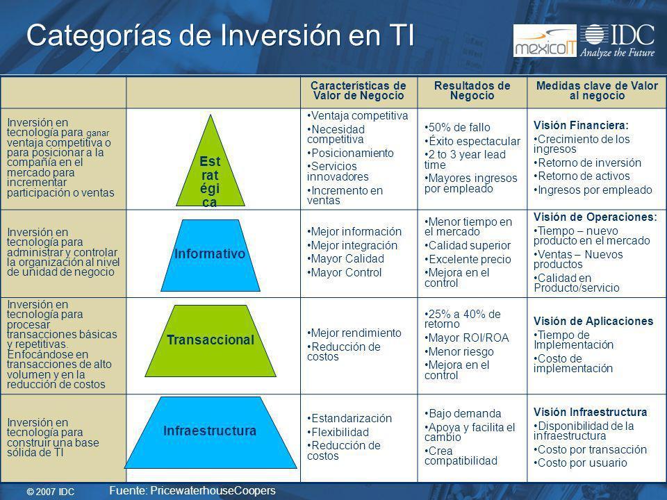 © 2007 IDC Características de Valor de Negocio Resultados de Negocio Medidas clave de Valor al negocio Inversión en tecnología para ganar ventaja comp
