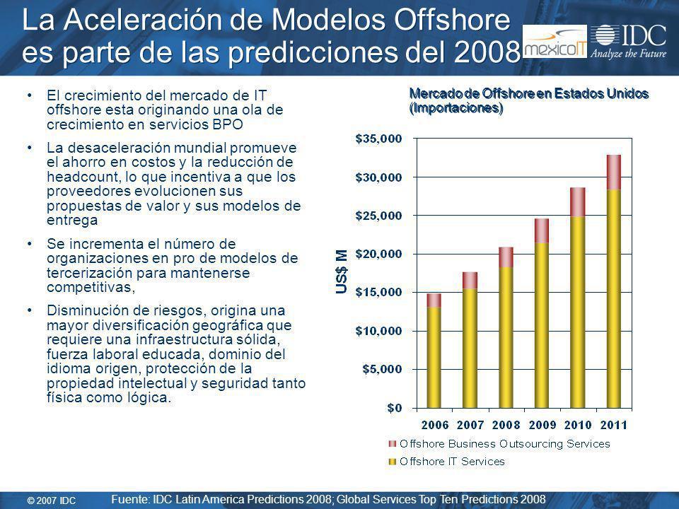 © 2007 IDC La Aceleración de Modelos Offshore es parte de las predicciones del 2008 El crecimiento del mercado de IT offshore esta originando una ola de crecimiento en servicios BPO La desaceleración mundial promueve el ahorro en costos y la reducción de headcount, lo que incentiva a que los proveedores evolucionen sus propuestas de valor y sus modelos de entrega Se incrementa el número de organizaciones en pro de modelos de tercerización para mantenerse competitivas, Disminución de riesgos, origina una mayor diversificación geográfica que requiere una infraestructura sólida, fuerza laboral educada, dominio del idioma origen, protección de la propiedad intelectual y seguridad tanto física como lógica.