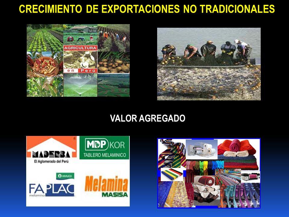 CRECIMIENTO DE EXPORTACIONES NO TRADICIONALES VALOR AGREGADO