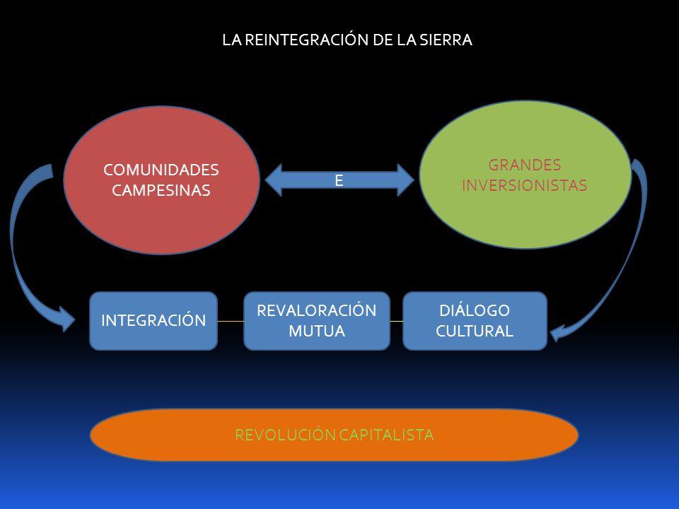 LA REINTEGRACIÓN DE LA SIERRA COMUNIDADES CAMPESINAS GRANDES INVERSIONISTAS E INTEGRACIÓN REVALORACIÓN MUTUA DIÁLOGO CULTURAL REVOLUCIÓN CAPITALISTA