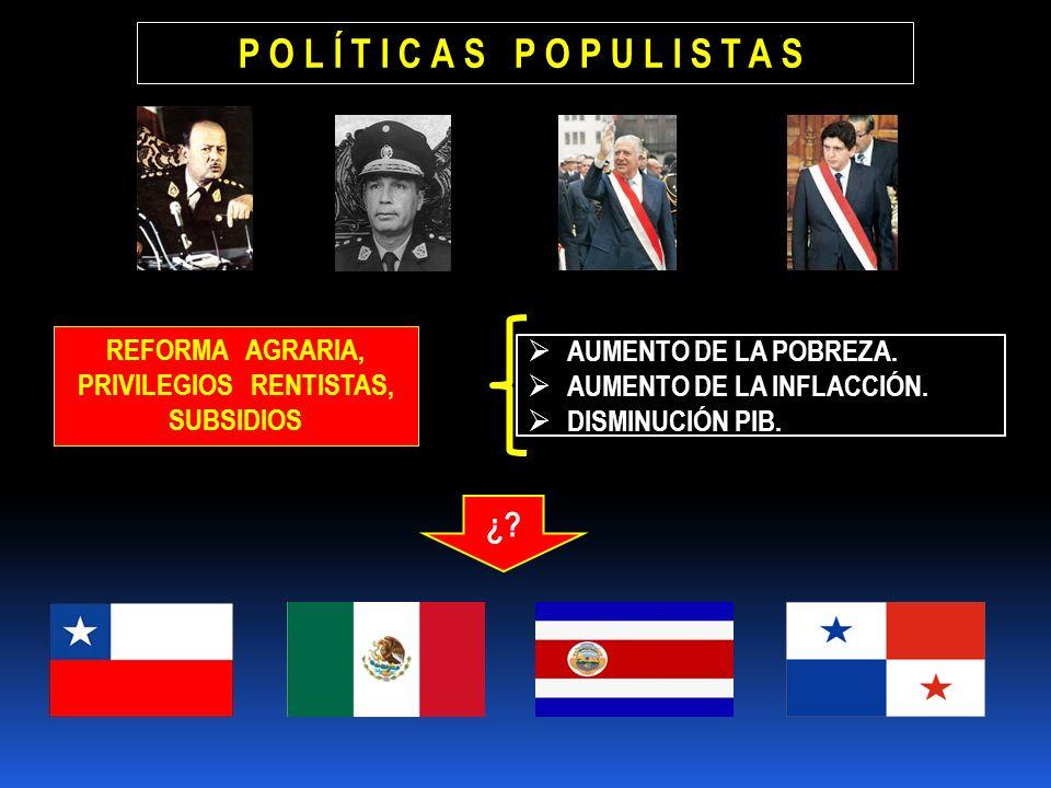 AUMENTO DE LA POBREZA. AUMENTO DE LA INFLACCIÓN. DISMINUCIÓN PIB. POLÍTICAS POPULISTAS REFORMA AGRARIA, PRIVILEGIOS RENTISTAS, SUBSIDIOS ¿?