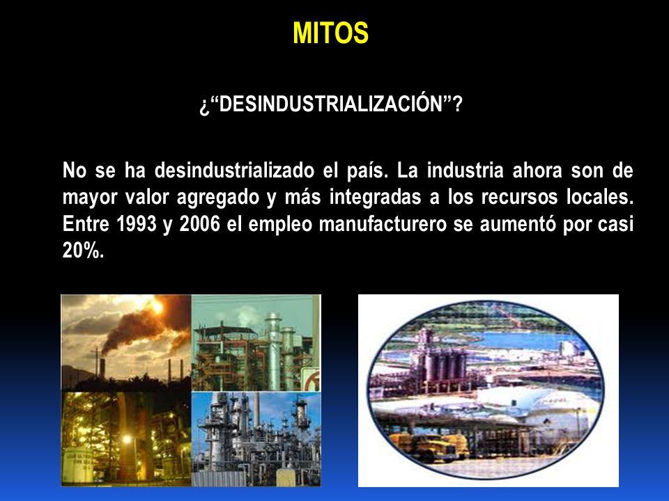 MITOS ¿DESINDUSTRIALIZACIÓN? No se ha desindustrializado el país. La industria ahora son de mayor valor agregado y más integradas a los recursos local