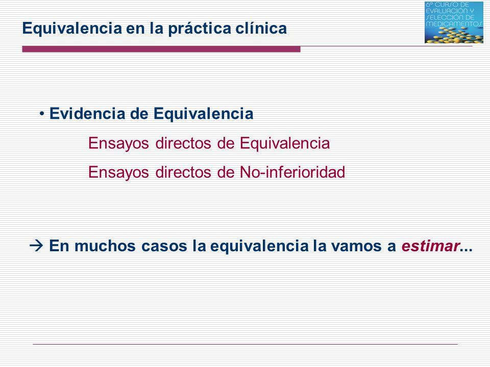 Equivalencia en la práctica clínica Evidencia de Equivalencia Ensayos directos de Equivalencia Ensayos directos de No-inferioridad En muchos casos la